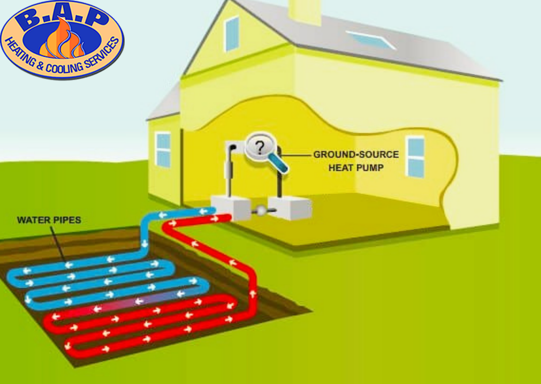 Geothermal Heating Cost Ontario and Guide